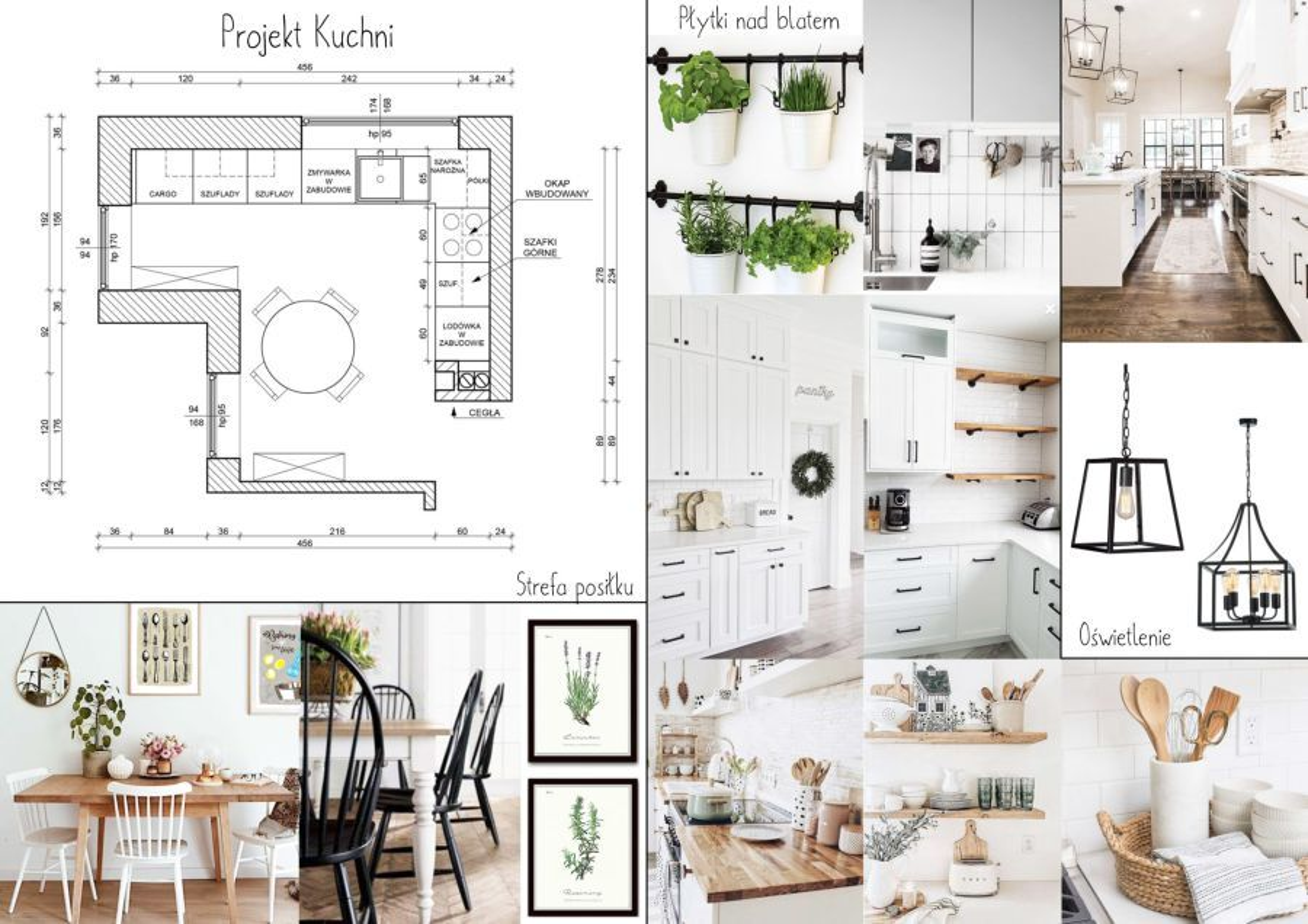 planowanie remontu kuchni kuchnia skandynawska projekt kuchni